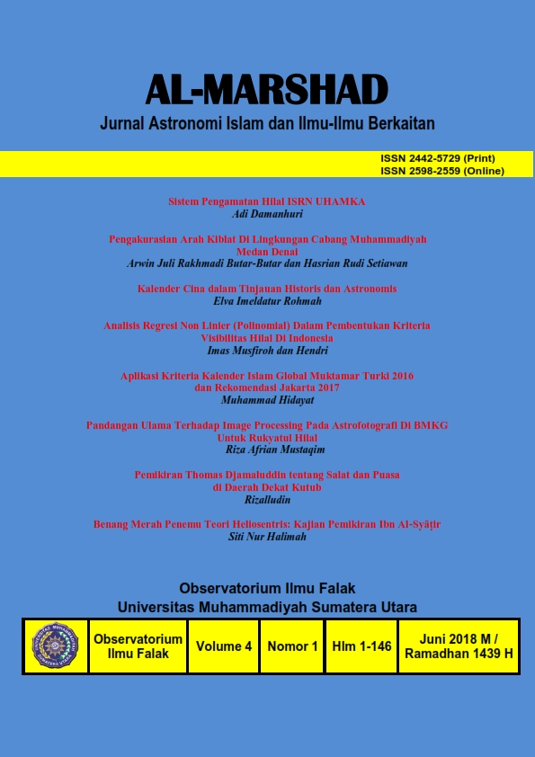 Jurnal Al-MARSHAD
